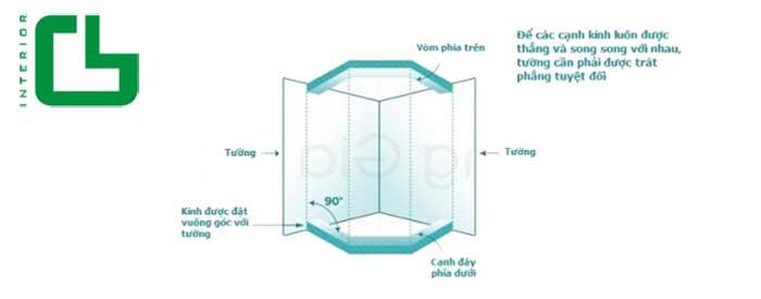 lắp vách kính nhà tắm